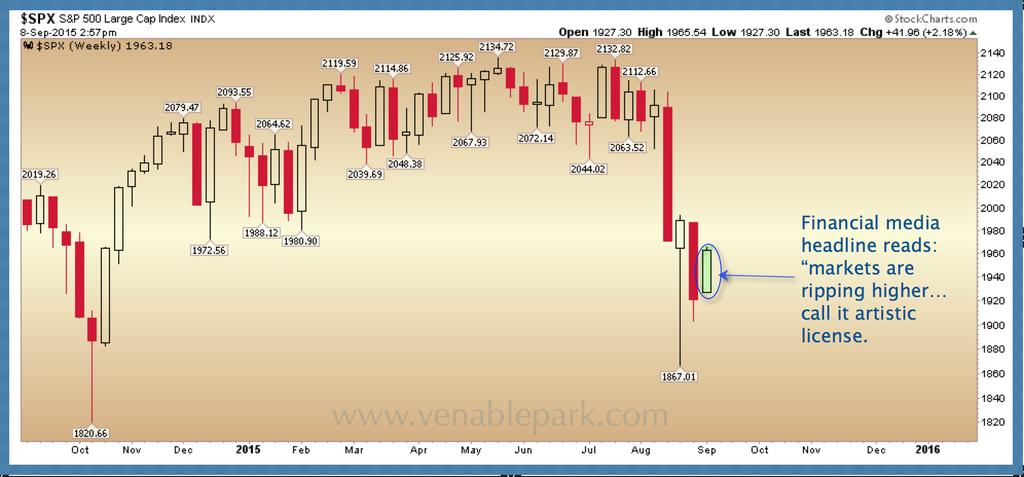 S&P Sept 8 2015