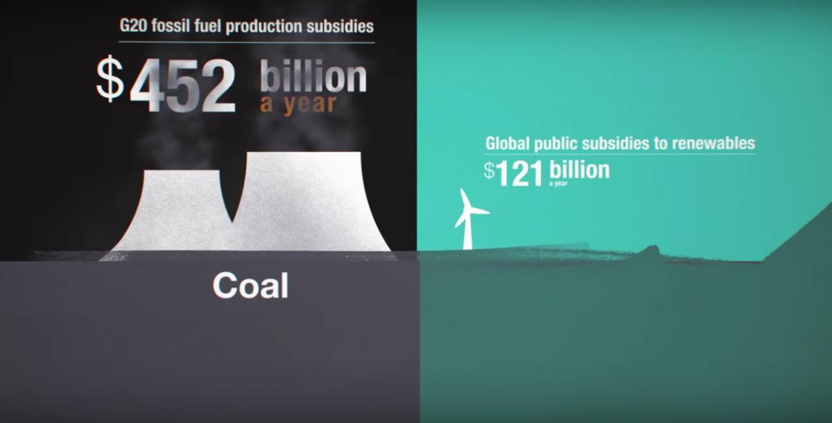 Oil Change International Fossil Fuel Subsidies