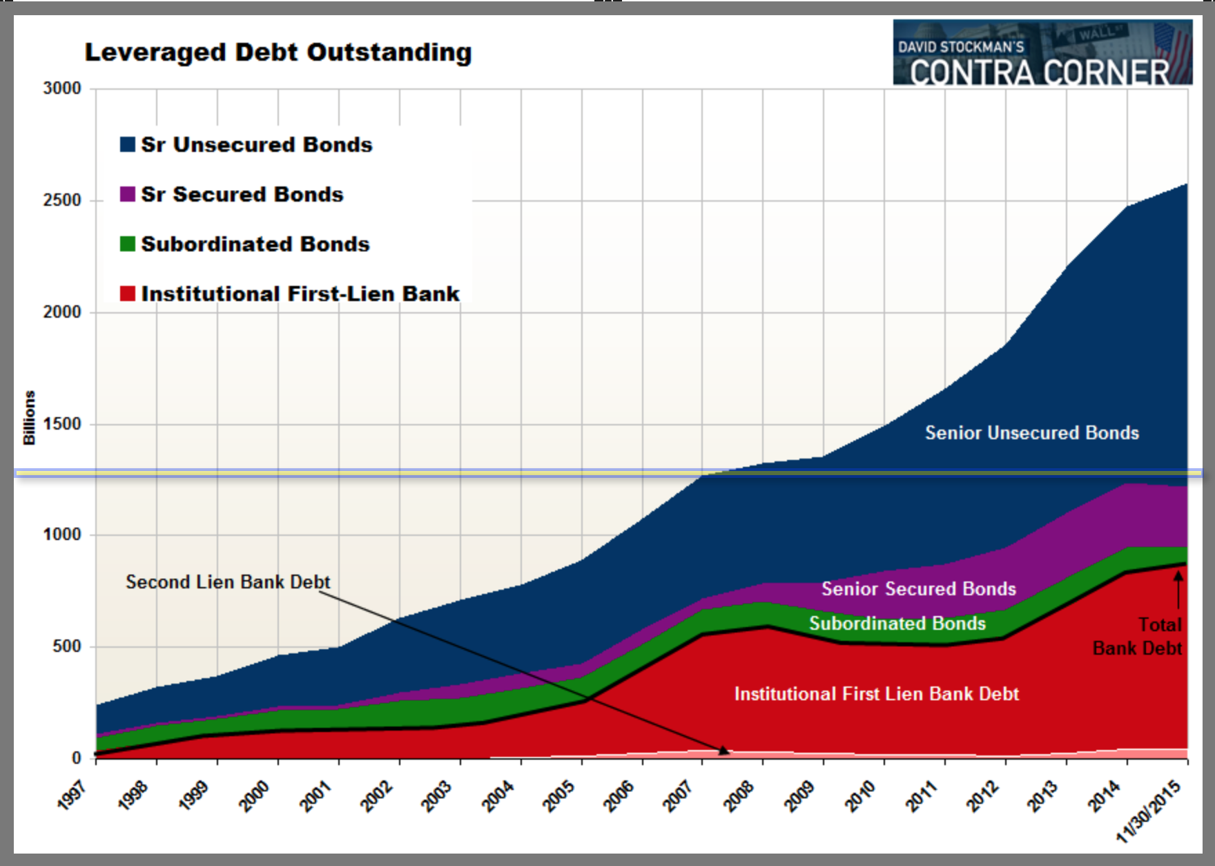 buyback debt taken on