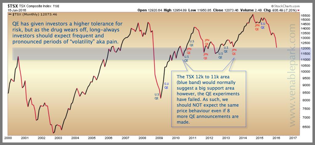 TSX QE's round trip