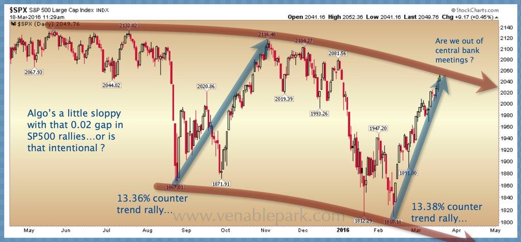 S&P redux March 18 2016