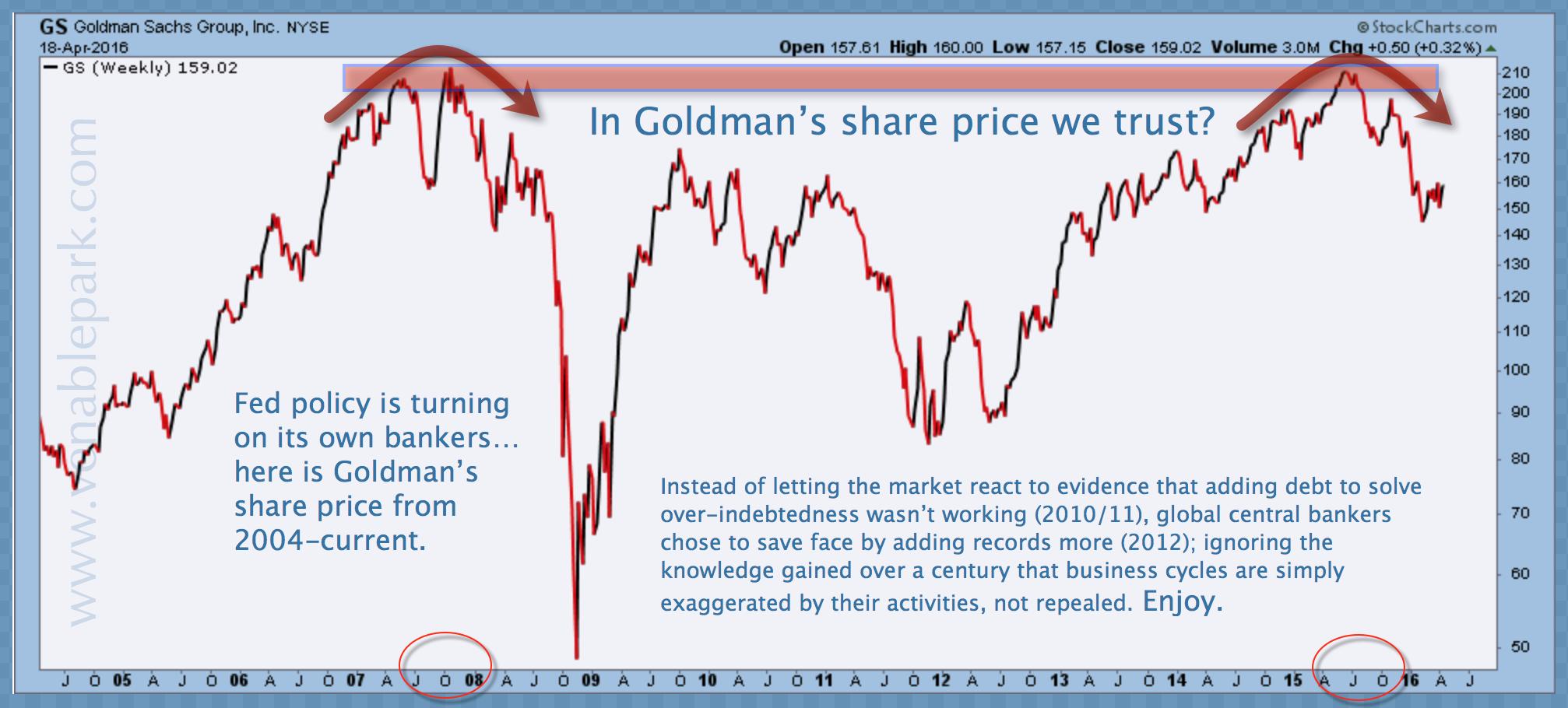Goldman Sachs April 19 2016