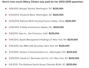 Clinton 10 ten fees